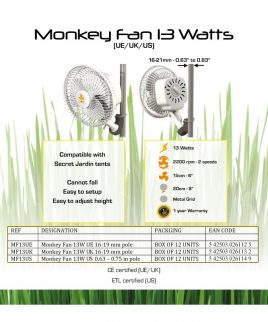 Hydrorobic Grow Shop Online | VENTILATORE MONKEY FAN 20 cm 16 w